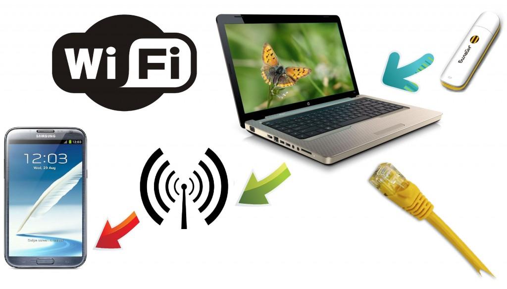 ноутбук ловит wifi но нет доступа в интернет